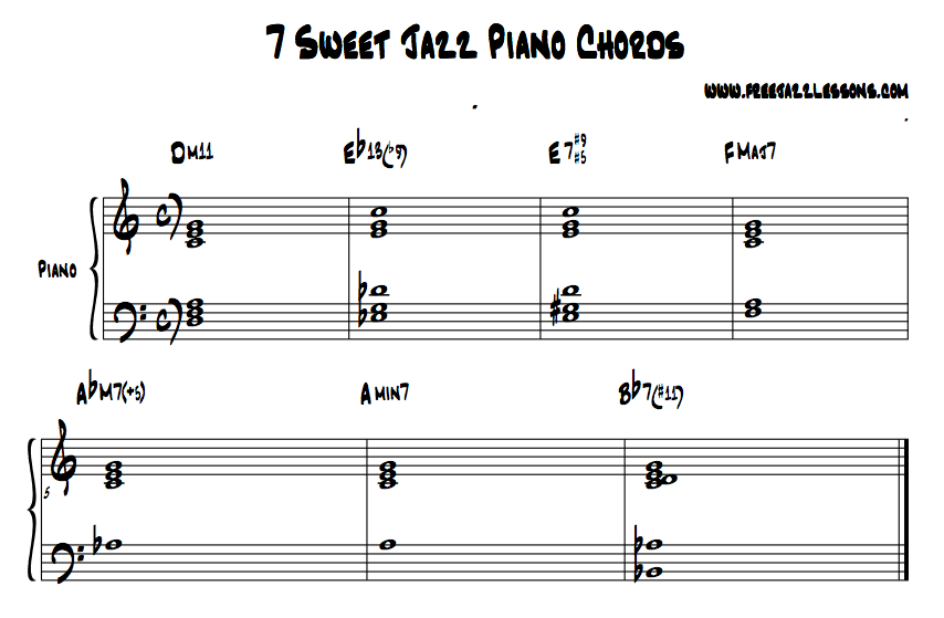 Piano chords notation