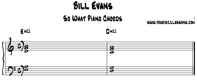 How To Play Bill Evans Jazz Piano Chords on So What
