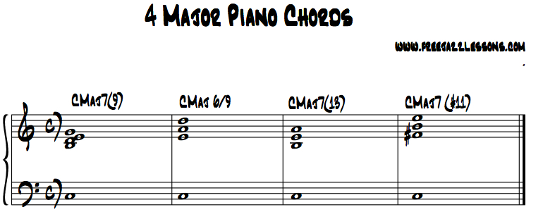 4 Essential Piano Chords To Learn